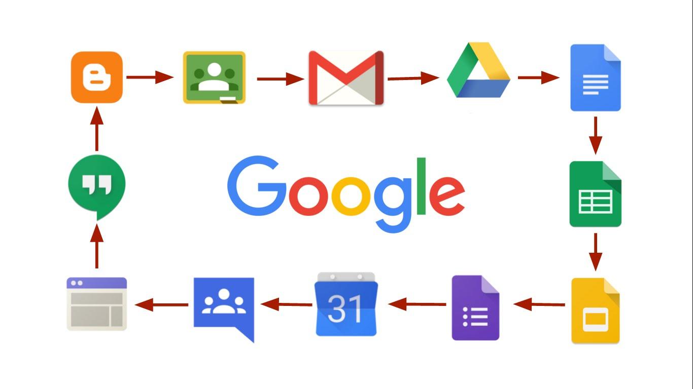 Google vai permitir que usuários façam backup do computador inteiro no Drive